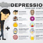 Signs of Depressiohn